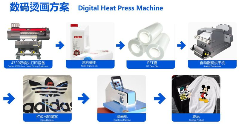 Hot Selling Textile Transfer Powder Curing Machine in One